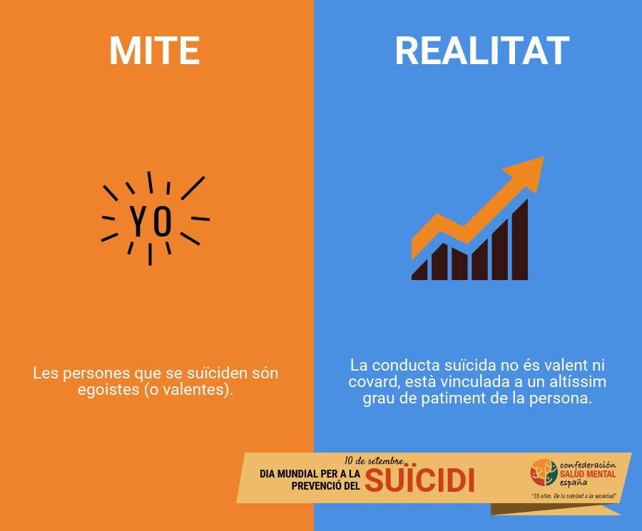 Mite - Realitat Suicidi 5